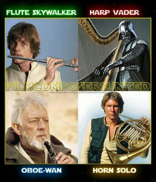 The Star Wars Orchestra