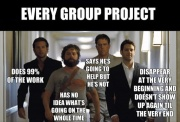 Group Projects Explained
